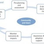broadband_stages