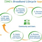 broadband_diagram_home