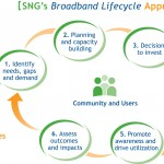 broadband_diagram_large