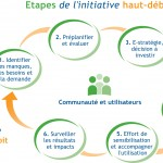 broadband_diagram_French