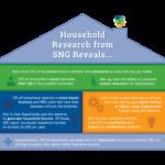 sng-household border