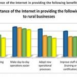 ruralimportance