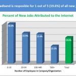 jobs20