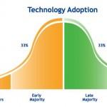 tech lifecycle