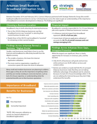 SNG-Arkansas Key eSB Findings 2015