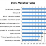 onlinetactics