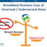 Broadband business case