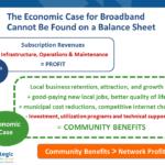 Broadband economic case