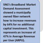 Municipal fiber 64% revenue increase