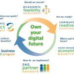 Path to Digital Future Cycle 2