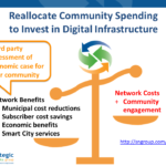 Reallocate budgets to invest in broadband
