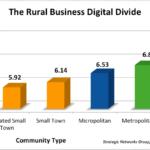 Rural Bus Digital Divide
