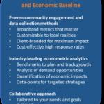 SNG – market assessment