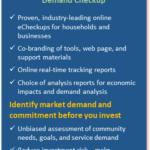 Demand Assessment features