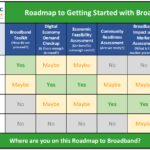 Roadmap for BB3
